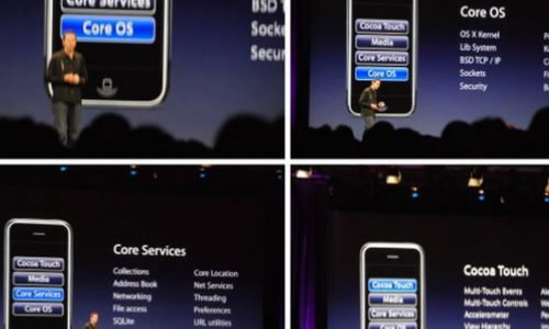 Apple Core OS