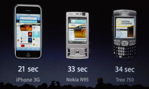 Apple iPhone 3G comparaison