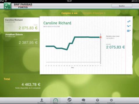 BNP Paribas Fortis iPad
