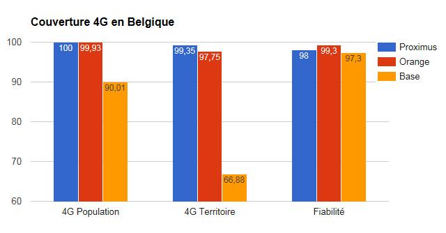 belgium-4g-201701
