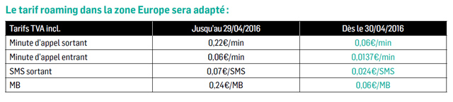 base-roaming-201604