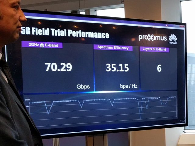 proximus-5g-70gbps